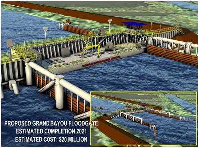 Proposed Grand Bayou floodgate, part of Morganza to the Gulf levee system