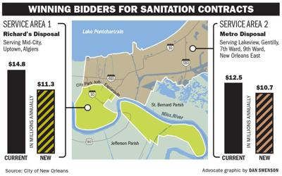 102116 Sanitation Service Areas