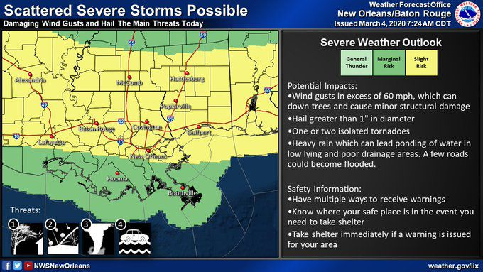 Severe weather threat for March 4, 2020