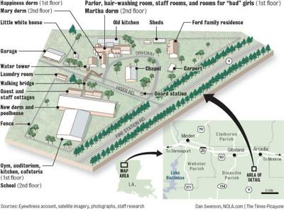New Bethany Home for Girls: Diagram and map