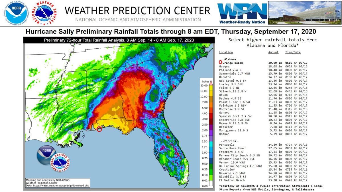 Sally's stall created huge rainfall event