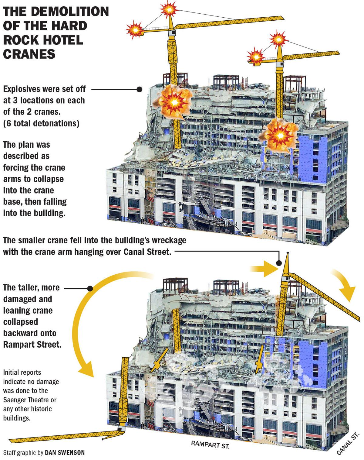 102119 Hard Rock Hotel Crane Demo