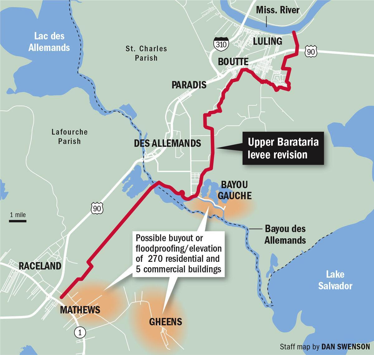 Upper Barataria Risk Reduction levee