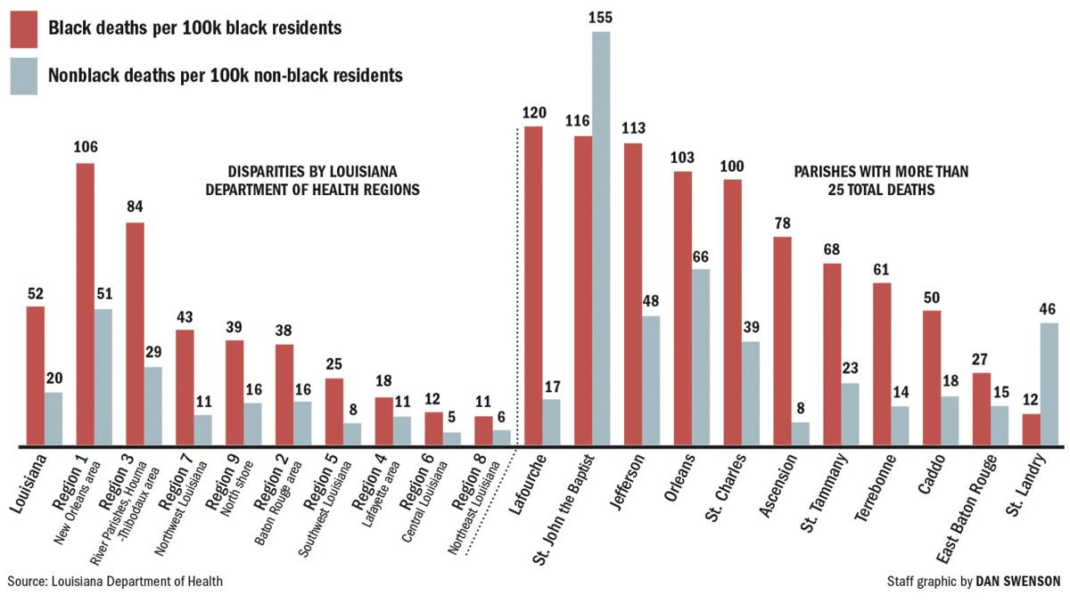 042220 Covid deaths racial disparities