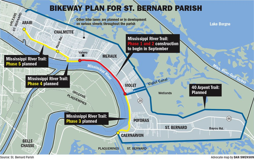 First phase of regional St. Bernard Parish bike trail along ...