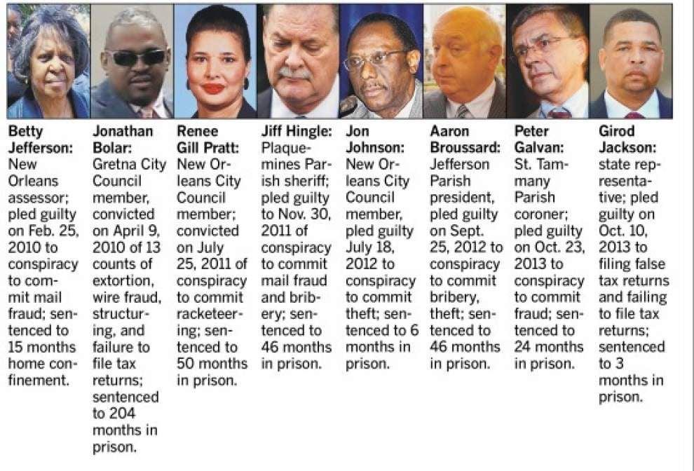 Ray Nagin is 17th N.O.-area politician sentenced since Katrina _lowres