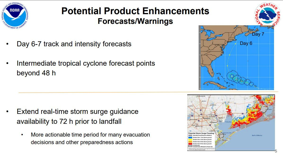 How to better explain hurricane threats? Barry showed 'good ... Noaa Storm Surge Map Of Florida on noaa storm surge sandy, noaa storm surge prediction, 2003 tropical storm tracking maps, noaa sea level rise maps,