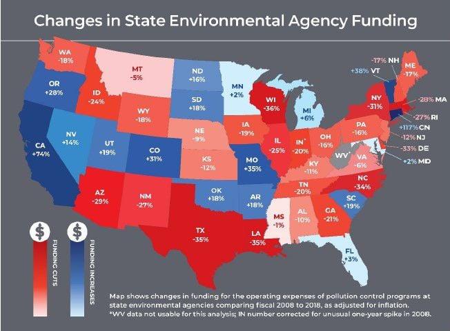 Environmental agency budget cuts