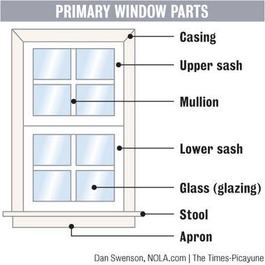 10 ways to make old wood windows work like new
