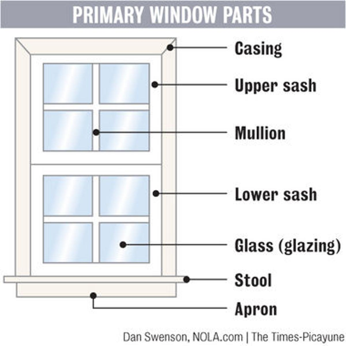 10 Ways To Make Old Wood Windows Work Like New Home Garden