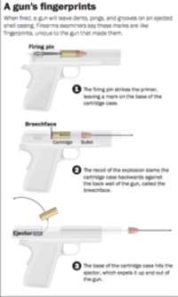This machine could prevent gun violence -- if only cops used ...