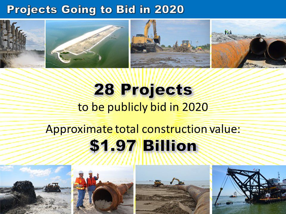 28 projects costing $1.97 billion to be bid in 2020