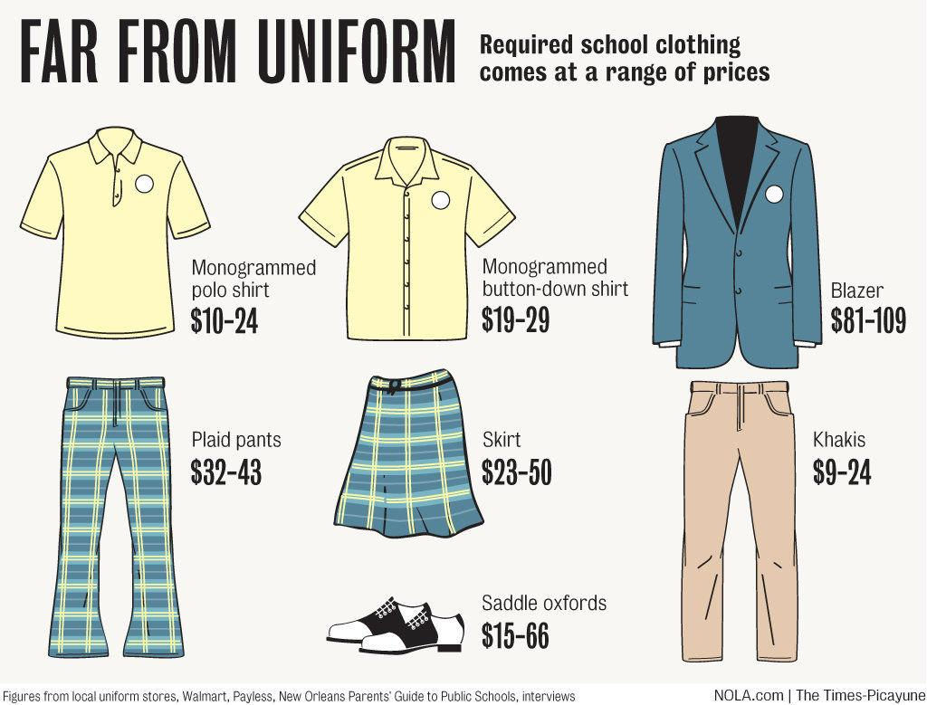 School uniforms: the good, the bad and the plaid   Education