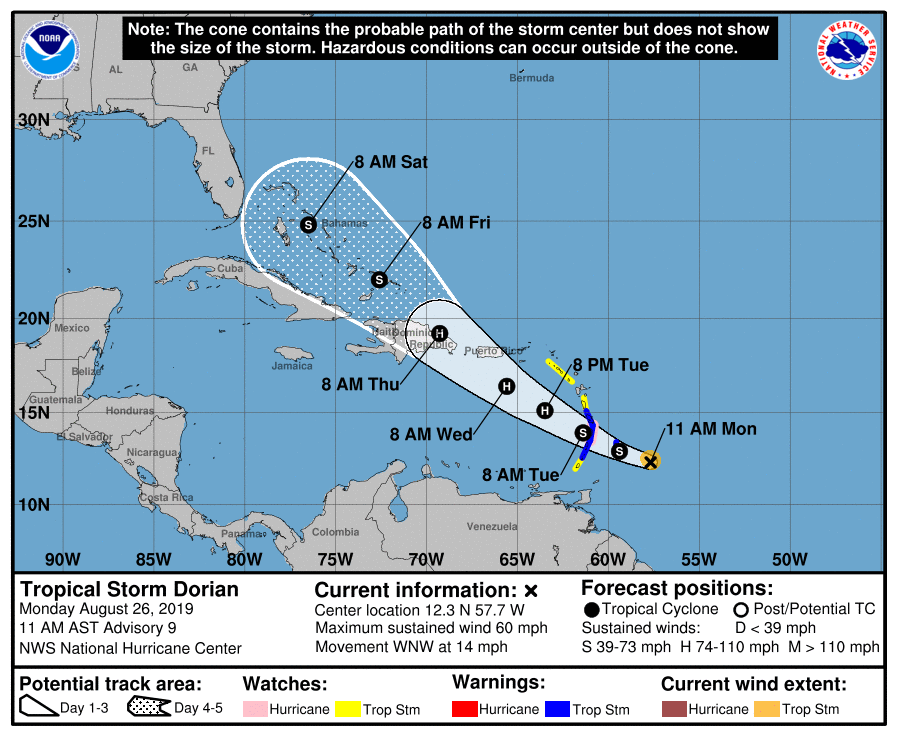 tropical storm dorian 082619 10 am track