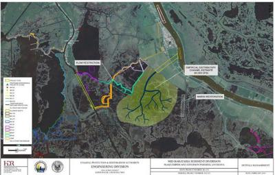 Mid-Barataria Sediment Diversion would operate part of every year, state says