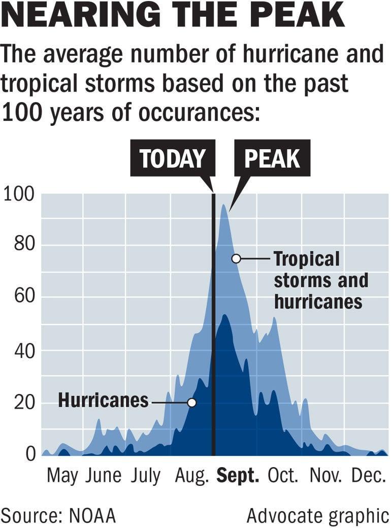 090117 Hurricane Peak.jpg