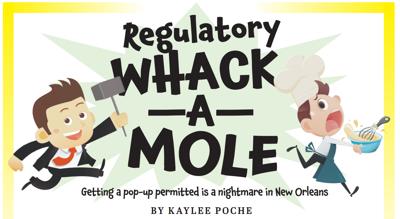 regulatory whack-a-mole