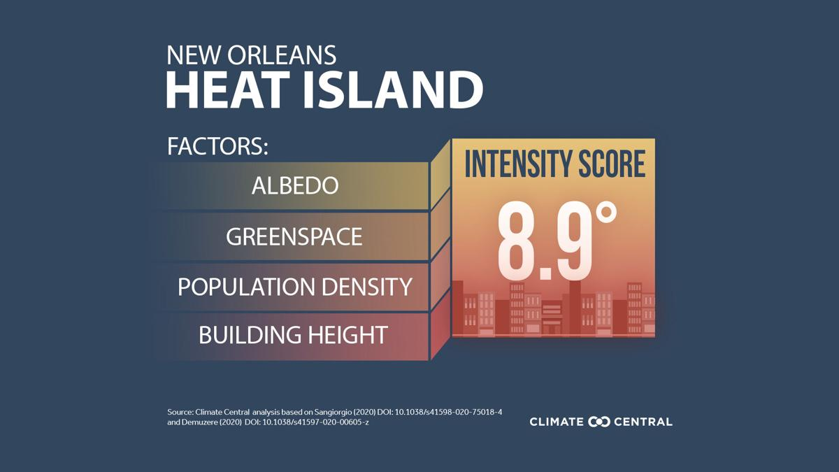 Where New Orlean ranks in Climate Central's heat island report
