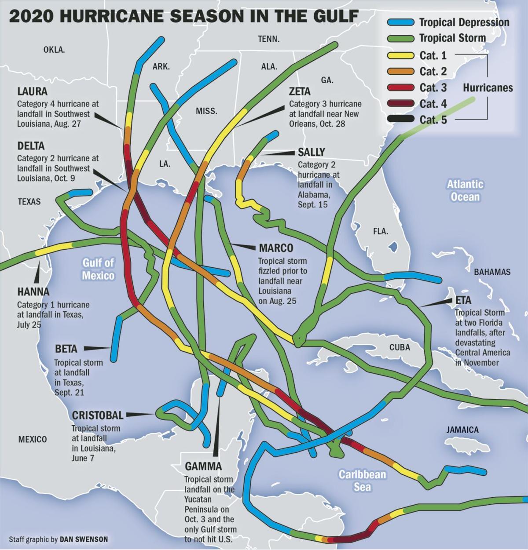 Gulf Hurricanes 2020 Map