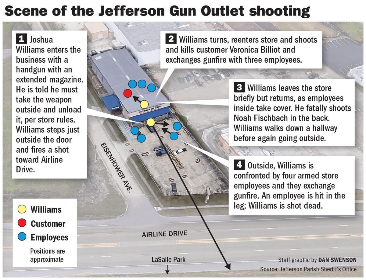 022321 Jefferson Gun Oulet shooting