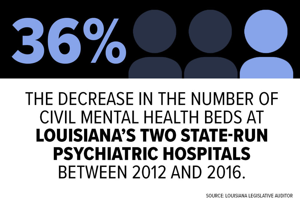 Louisiana's mental health care system is broken  Here's how