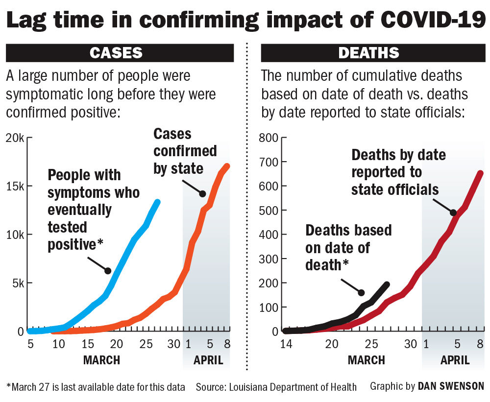 040920 Covid cases-deaths lag time
