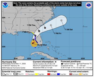 Hurricane Eta 9am Wednesday track