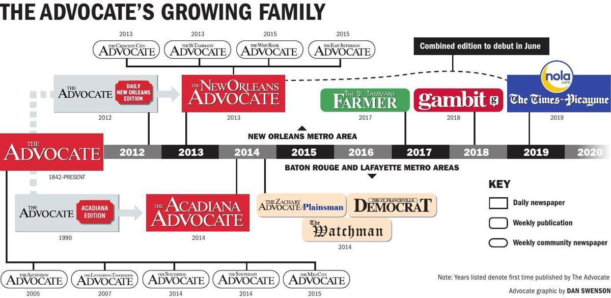 050319 Advocate family tree web.pdf