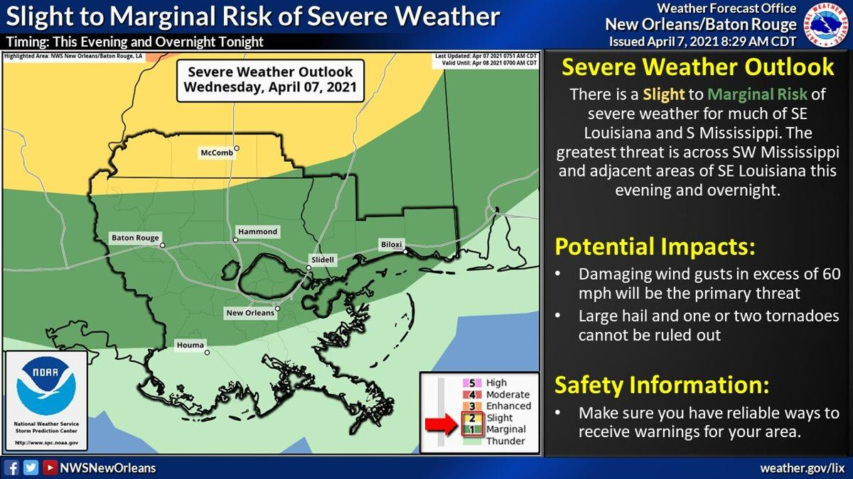 Severe weather threat for Wednesday night