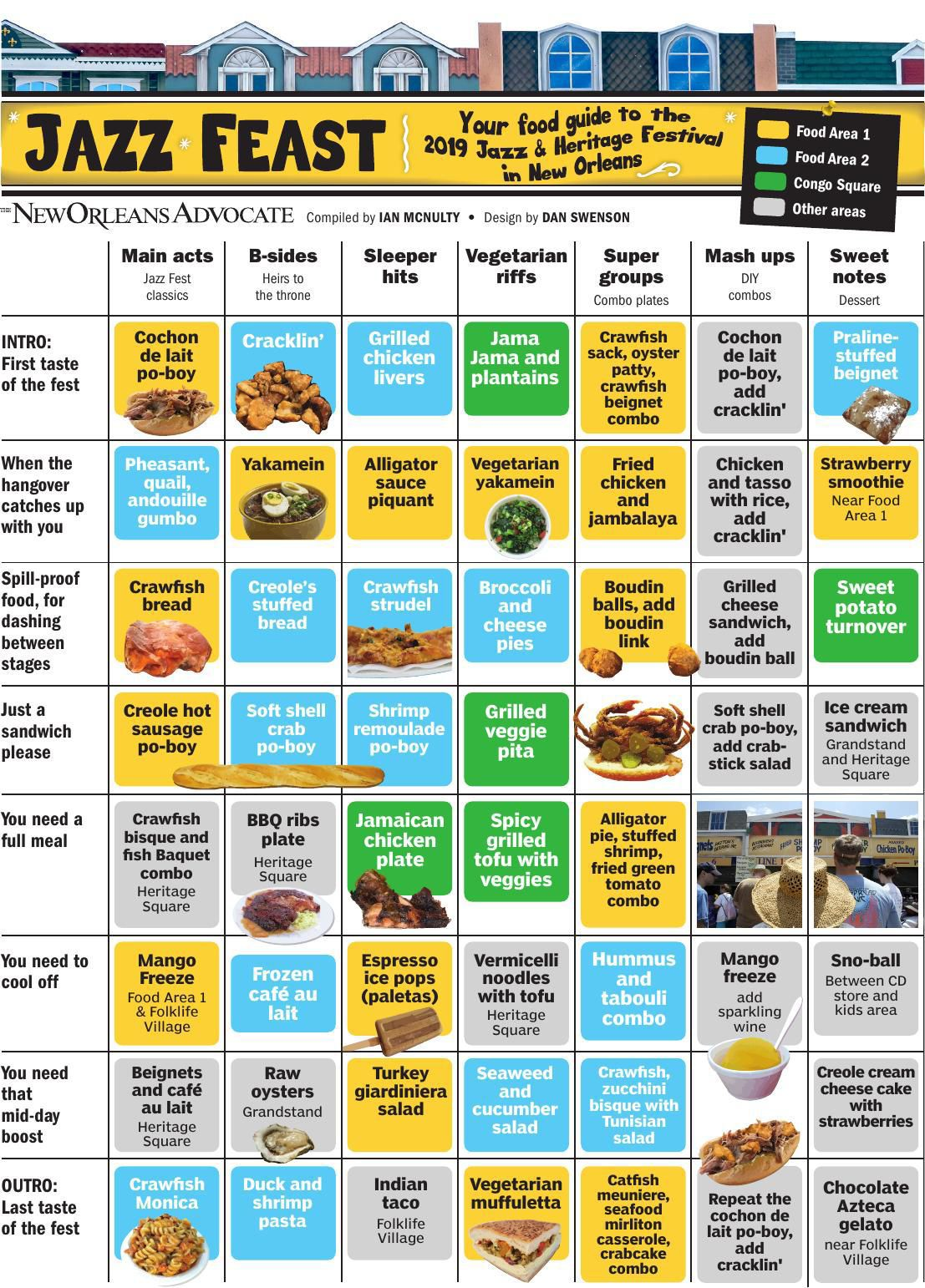 042419 Jazz Fest Food Cubes.pdf