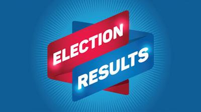 Owsley County 2020 Election Results