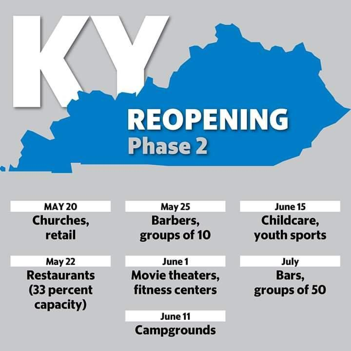 Kentucky ReOpening Phase 2