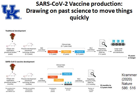 VaccinedevelopmentUKCOMslide.png