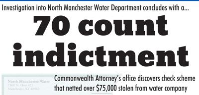 Three indicted in alleged check scheme