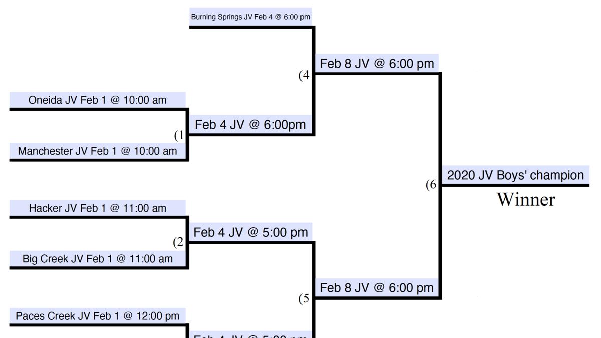 Elementary Tournament Rescheduled