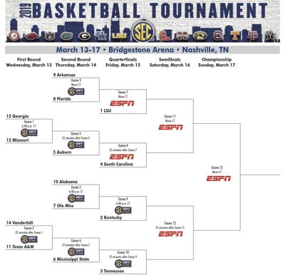2019 SEC Basketball Tournament Bracket.indd