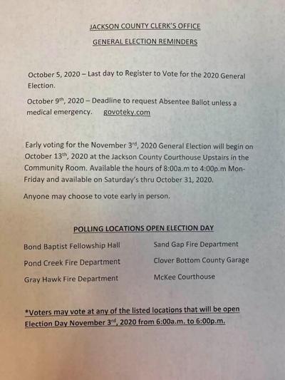 Jackson County Precincts 2020 General Election