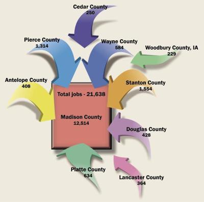 Madison County job commuters