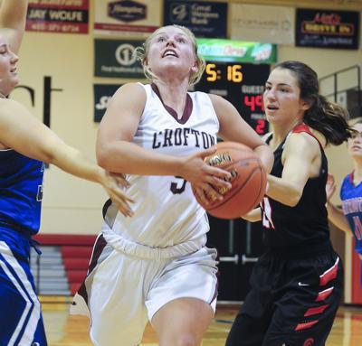 Girls all-star basketball game