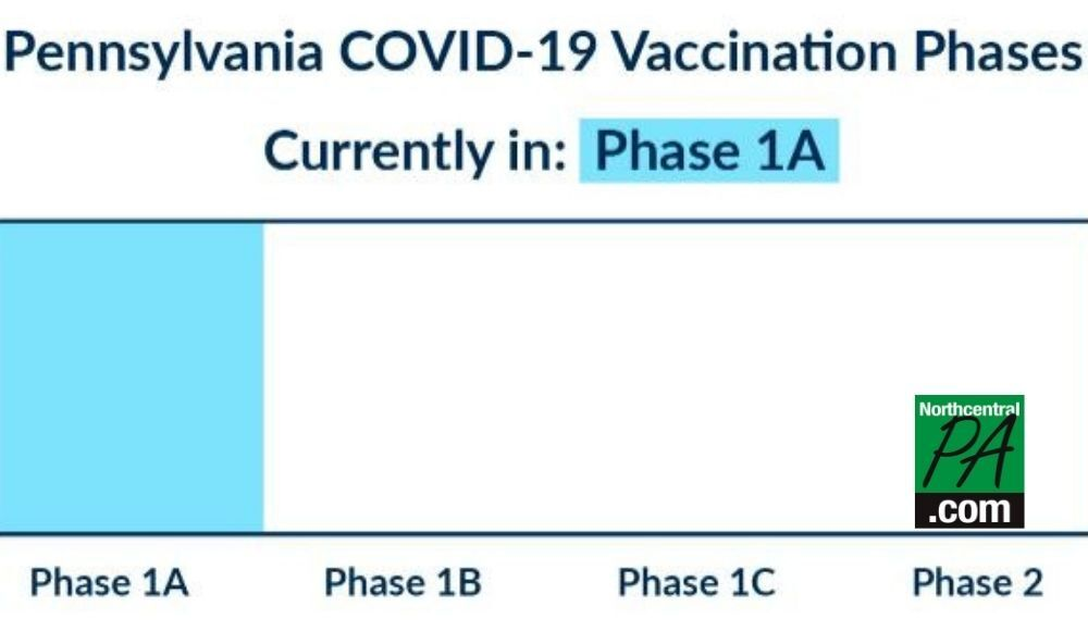 VaccinePhaseChart1A_2021.jpg