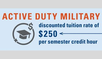 PCT military discount.jpg