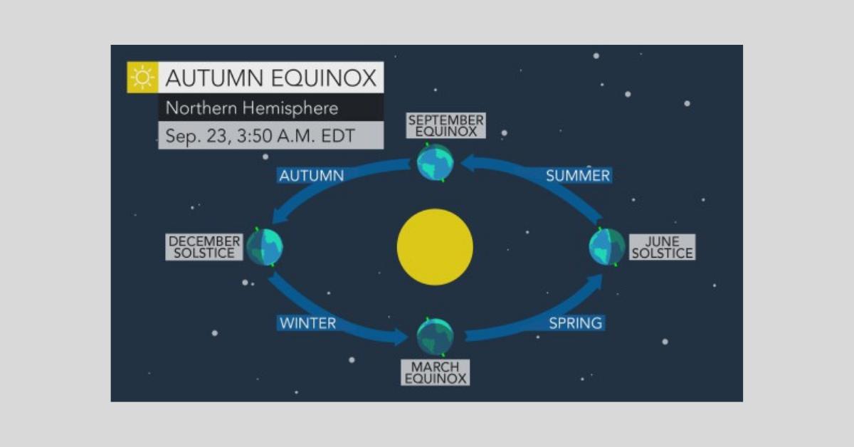 Accu_AutumnEquinox_2019.jfif