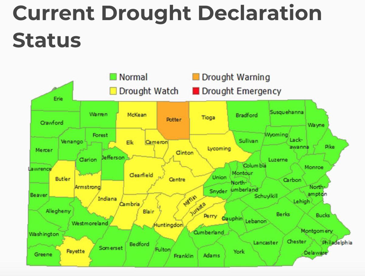 DroughtNCPA.png