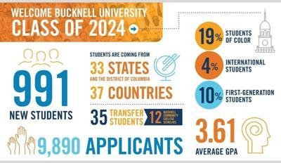 bucknell 2024 stats.jpg