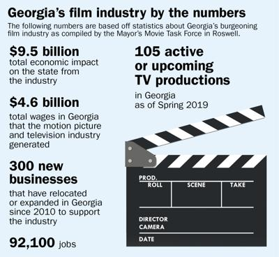 Georgia film by the numbers