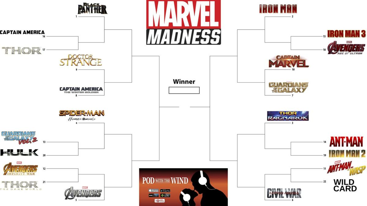 Pod With The Wind Marvel Madness