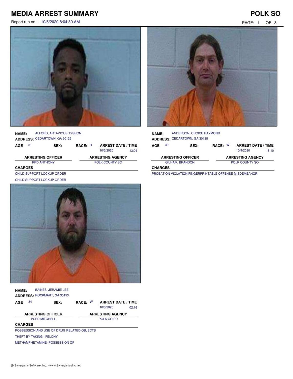 Polk County Jail Report for Monday, Oct. 5