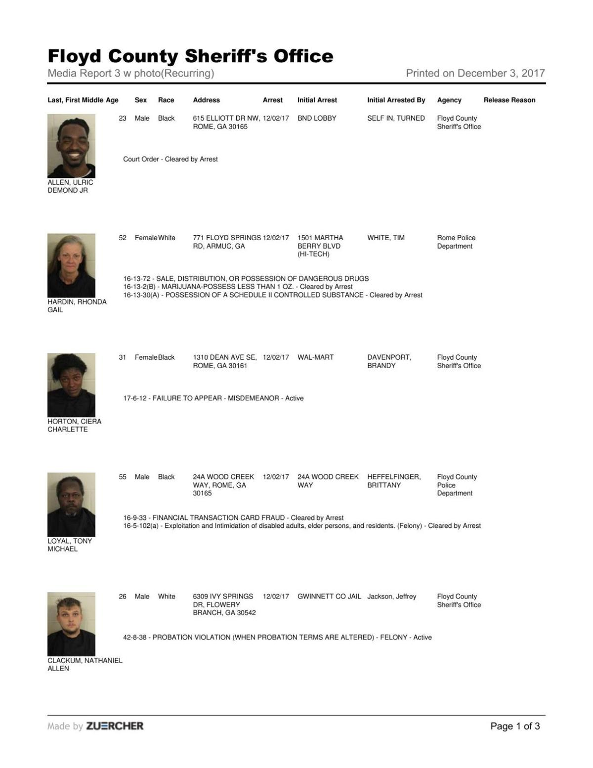 Floyd County Jail reports Dec. 3, 8 a.m.