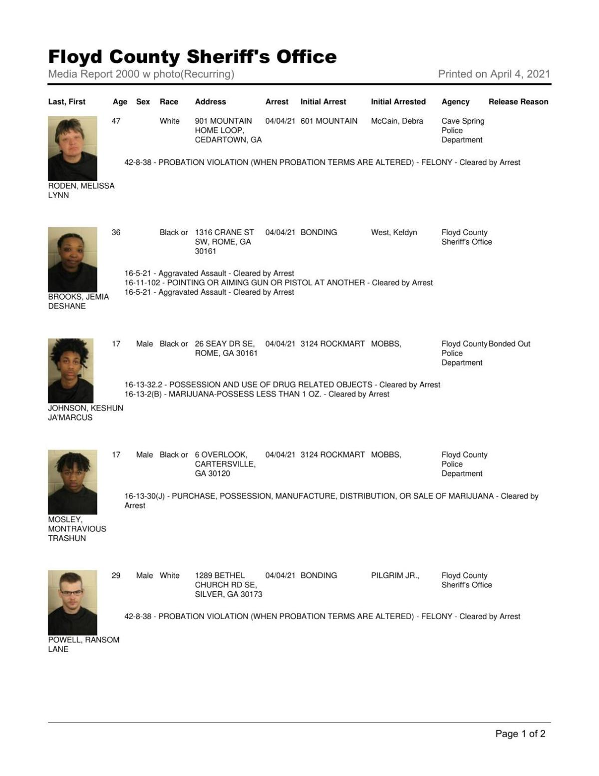 Floyd County Jail report for 8 pm Sunday, April 4