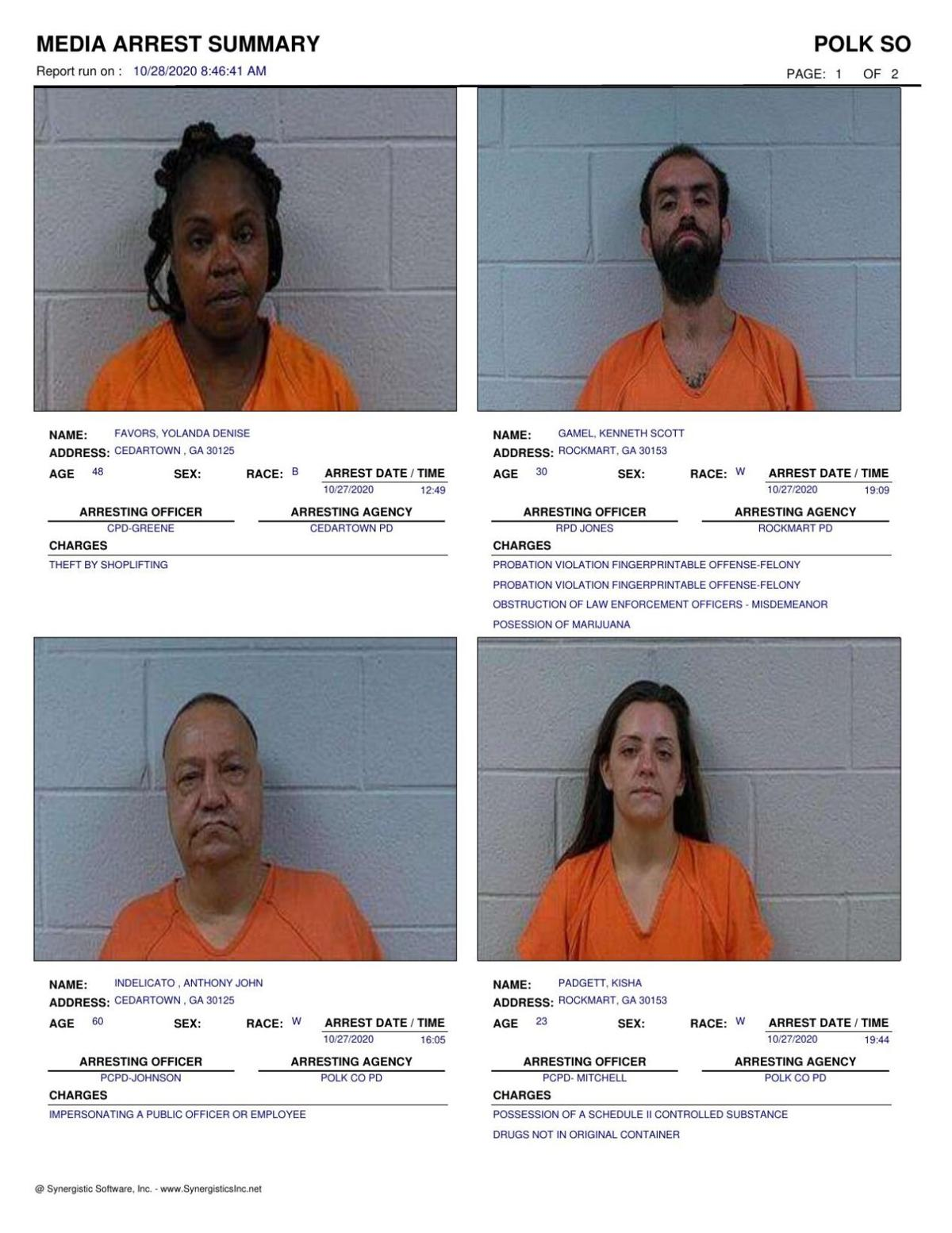 Polk County Jail Report for Wednesday, Oct. 28